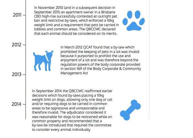 Landmark Qld Decisions For Pets In Apartments See Links To Cases Below