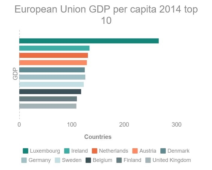 teenage pregnancy capital of europe