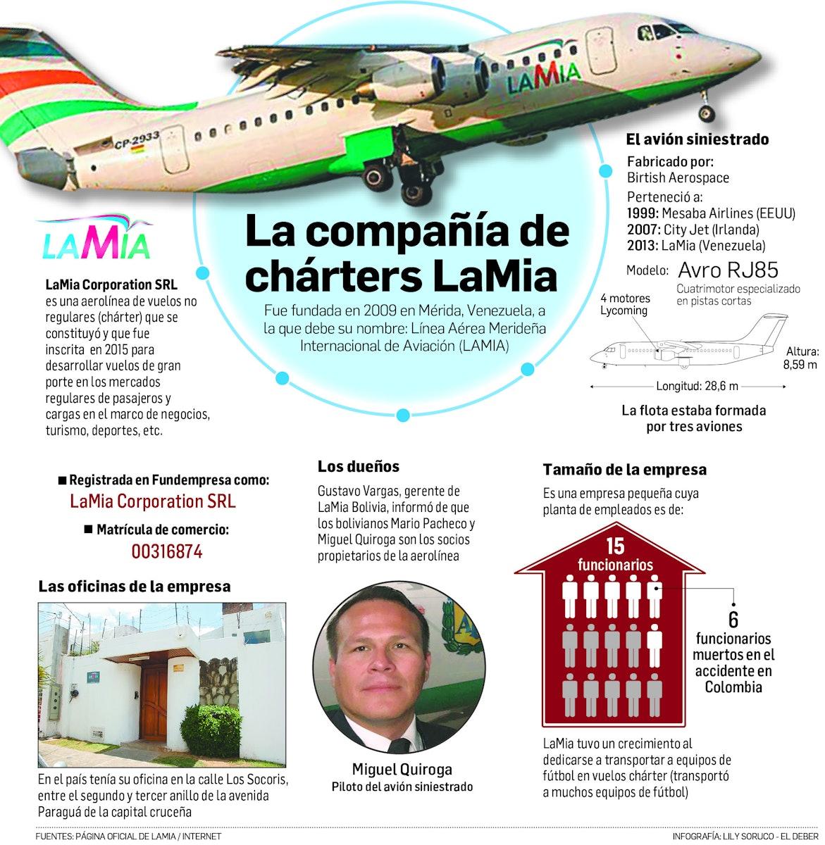 Flugzeugabsturz in Kolumbien Original