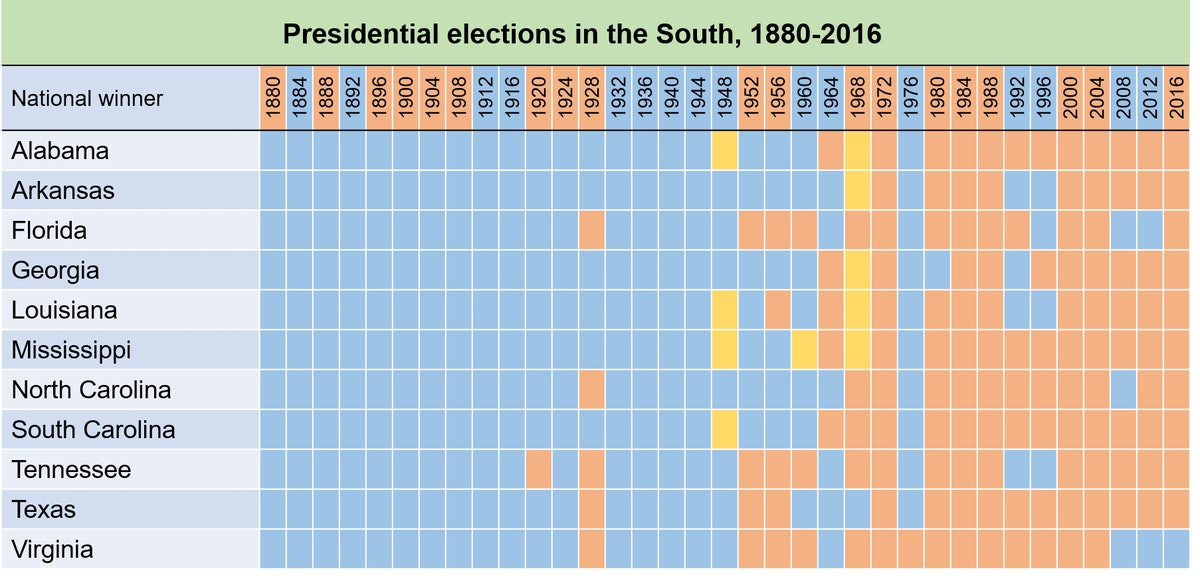 The Solid South — Shorthand Social