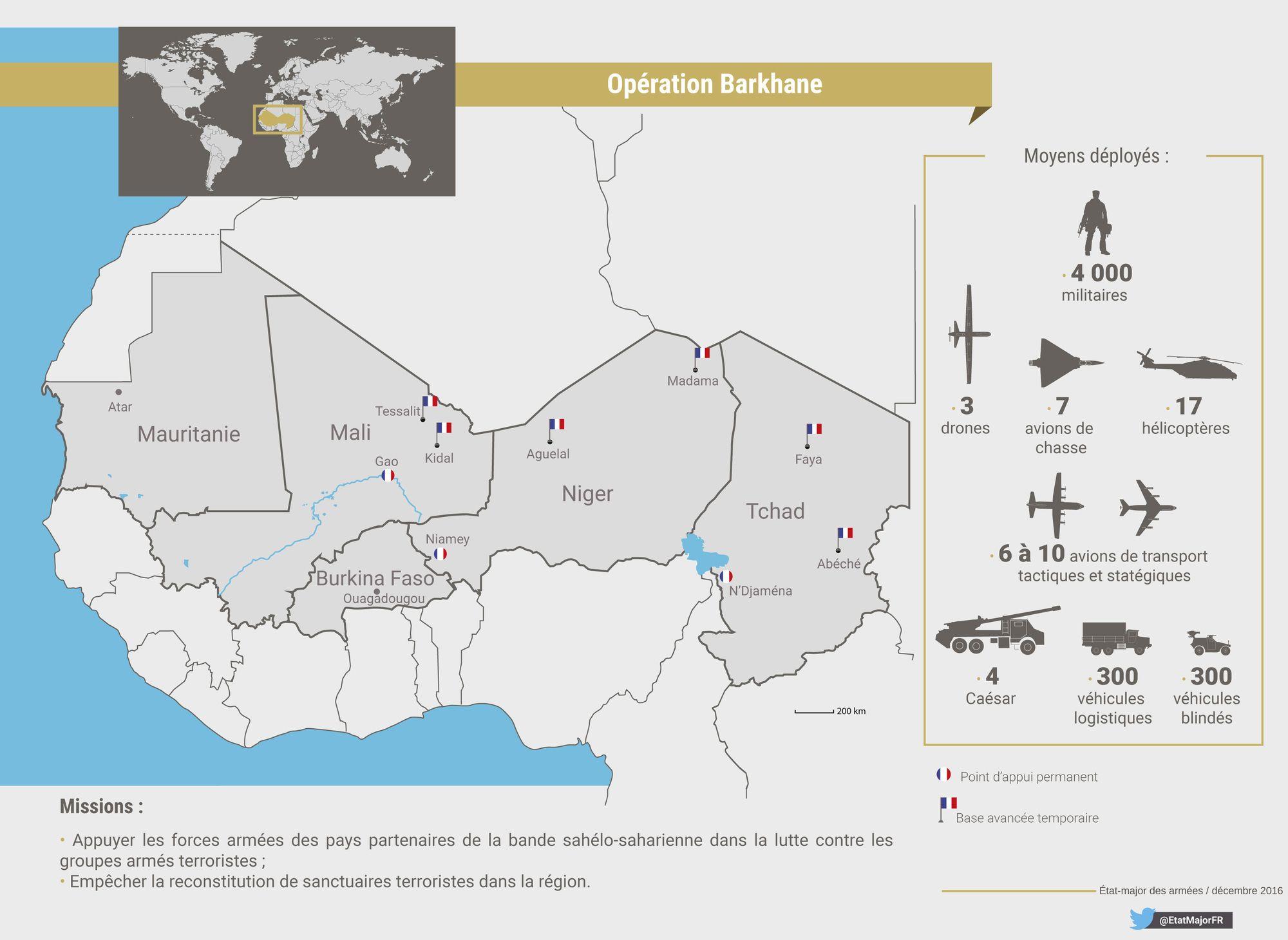 "Tshirt /"" OPERATION BARKHANE /"" armée française FRANCE opex T SHIRT"