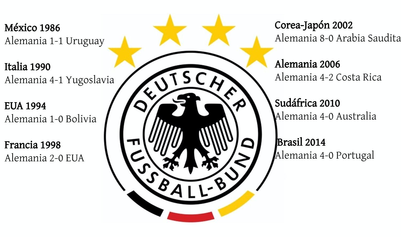 Alemania no pierde en partido inaugural de Copa del Mundo