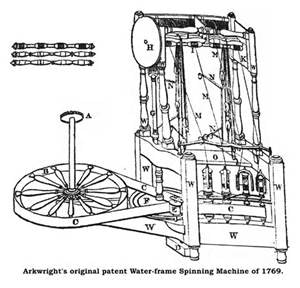 water frame: developed by richard arkwright, who patented the technology in  1767